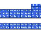 Fuerza enlace fuerza ácidos binarios
