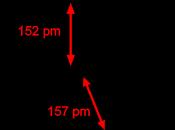 Estructura molecular fuerza ácidos