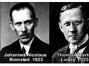 Teoría Bronsted-Lowry ácidos bases