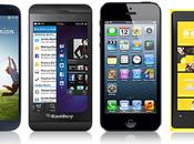 Samsung Galaxy iPhone Blackberry Lumia