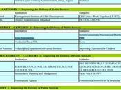 """Servicio para AENA, premio UNPSA categoría """"Mejora prestación servicios públicos"""""""