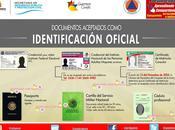 Documentos Aceptados como Identificacion Oficial