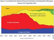 Subprime. Hipotecas basura. Bonos, securitización.