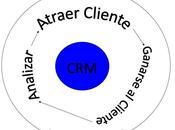 atención cliente control calidad