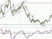 Mediaset hacia euros