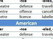 cerca, lejos. Diferencias entre inglés británico estadounidense