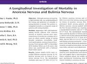 Mortalidad Anorexia Bulimia Nerviosa Franko col.