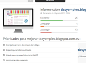 WooRank optimiza sitio según criterios