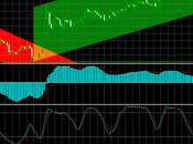 Mercados Financieros Dinámica.Lo