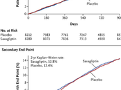 buena noticia: inhibidores DPP-4 producen daño cardiovascular tampoco beneficio alguno)