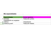 Curso: Cómo vender servicios traducción (II) especialidades competencia