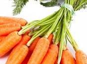 Descubre! ¿Que Beta-caroteno