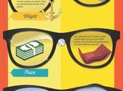 Lentes vidrio lentes plástico #Infografía #Curiosidades