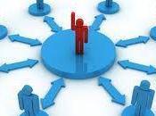 Cómo crear visión centrada cliente