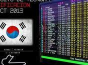 Corea: Clasificación Temporada 2013
