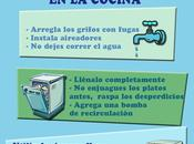 Ahorra agua cocina