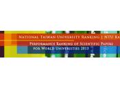 matemáticas ranking Taiwan