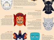 Historia máscaras #Infografía #Halloween #Máscaras