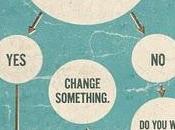 felicidad cambio