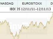 Análisis Ibex Noviembre 2013