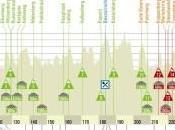 Tour Flandes 2014 incluirá muros adoquín últimos 50km.
