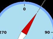 Declinación magnética geomagnetismo