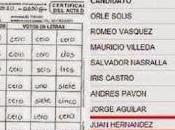 """""""Honduras: robo descarado"""" Atilio Borón Informe sobre fraude electoral Fundación Juan Bosch"""