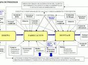 Reingeniería procesos (4/5) gestión