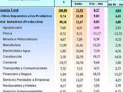 Economía Peruana alcanza crecimiento 11,92% Junio 2010.