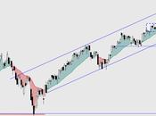 CAC: Contundente vela negra rompe bruscamente encefalograma plano medio. mercados tampoco LINEALES