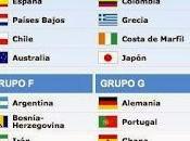 Grupos para Mundial Brasil 2014