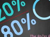 Content Marketing: 80/20 Rule