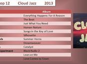 Smooth Jazz 2013