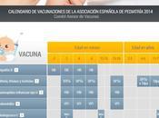 Calendario vacunas para infancia adolescencia