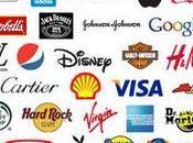 Entre marcas simples están Amazon, Google Samsung, pero Apple
