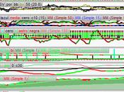 Analizamos S&P500, música Manu Chao