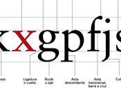 tipografía usar para libros impresos digitales
