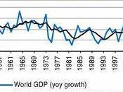 economía montaña rusa