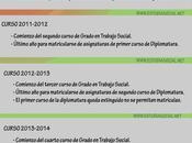 Calendario implantación Grado Trabajo Social UNED
