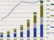 nuevo estudio augura gran crecimiento telemedicina próximos años nivel mundial