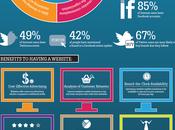 Ventajas redes sociales #SocialMedia #Internet
