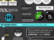¿Por contenido importante para #SEO? #Infografía #Google #Posicionamiento