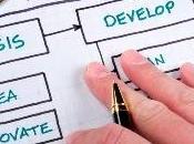 Infografía crea plan Marketing Online.