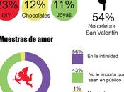 Infografía: Valentín,