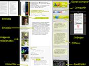 libreto, herramienta marketing digital dará visibilidad libro