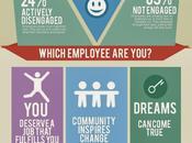 ¿Eres feliz #trabajo #Infografía