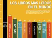 libros leídos mundo