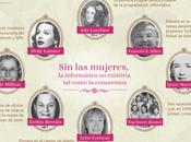 Mujer, mujeres importantes historia informática