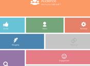 Crea informes Analytics forma fácil visual qunq