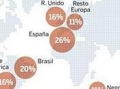 Santander compra 3.000 millones tercer banco Polonia